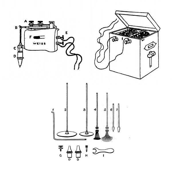 Granvila vibrators